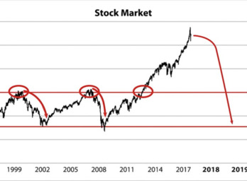 Stop beginning your speeches with good morning and thank you and banyan hillthis chart proves stocks could collapse by 70 as soon as next month m4hsunfo